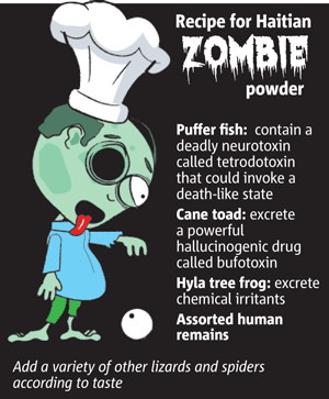 zombie-powder